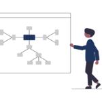 DUAL IN ONE Plan du site du mentor marketing et influence digitale pour startups de la Tech, PME, ETI et acteurs de l'assurance courtage